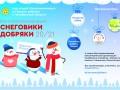 800 ребят написали «Снеговикам-добрякам» о своих новогодних мечтах